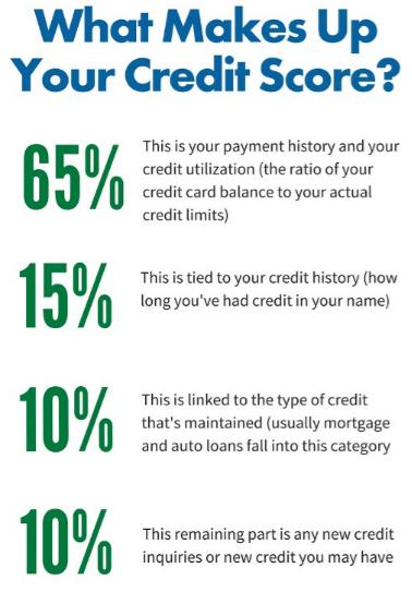 Blog Image- Mortgage Inquiries