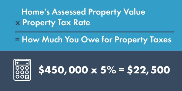 Blog_property-tax_v1