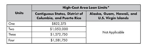 Conforming Loan Limit Visuals_2021_2 (1)