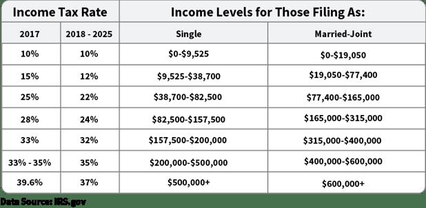 tax brackets (002).png