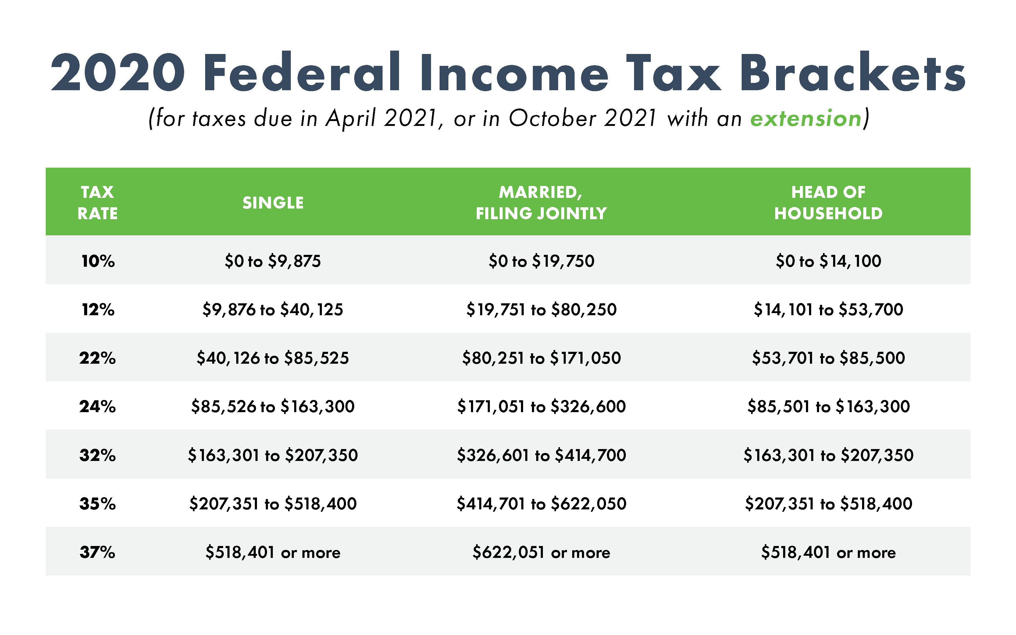 tax graphic_2020 (1)